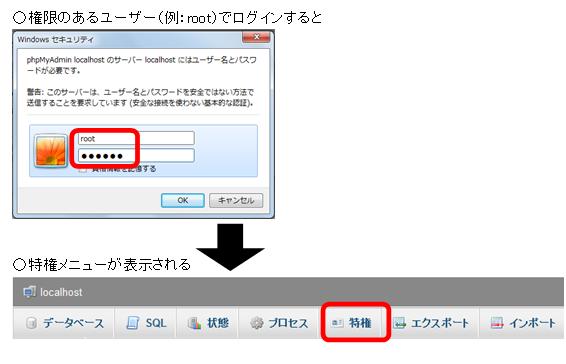 rootでログインすれば特権メニューが表示される