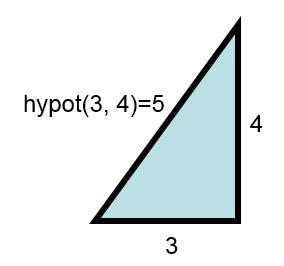 hypot関数で斜辺を求める