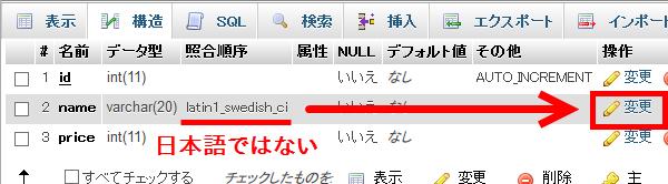 フィールドの文字コードが日本語ではないので変更する