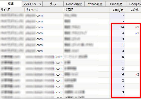 検索順位をチェックできる「GRC」